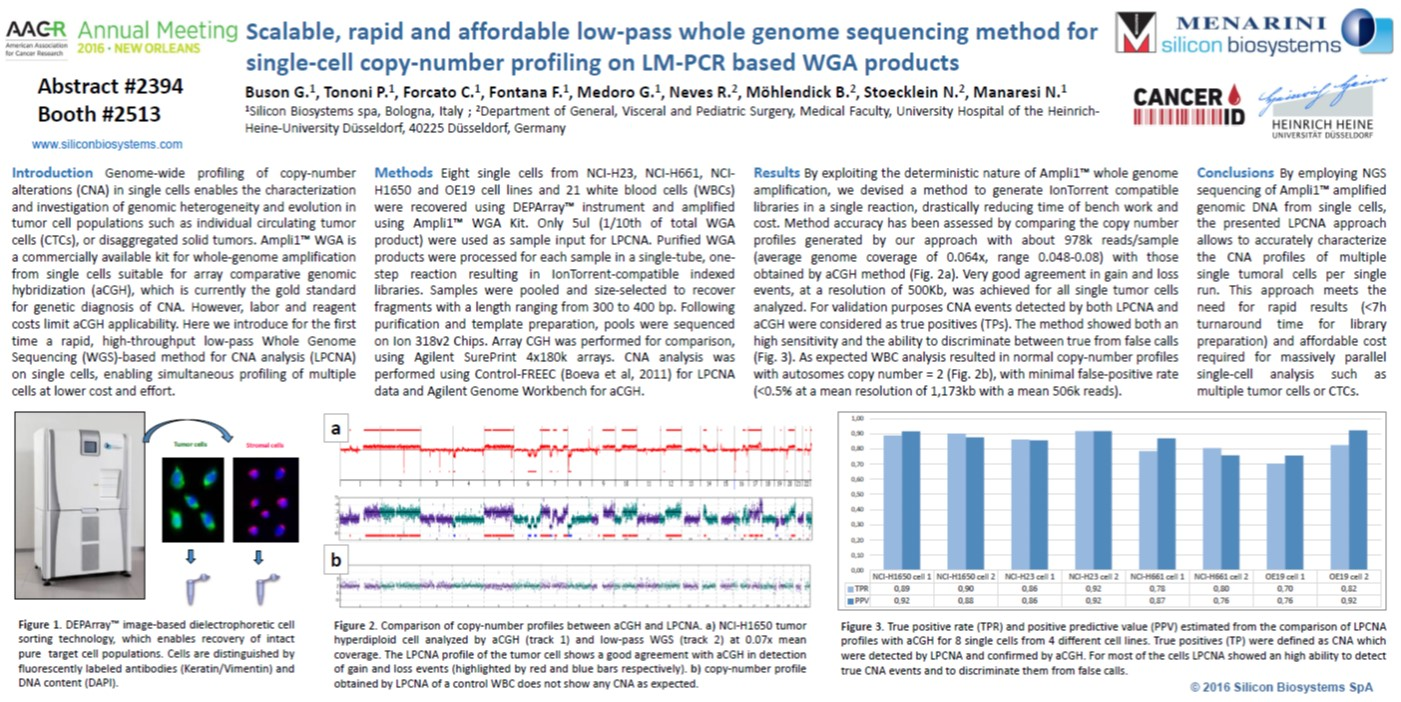Scalable_rapid_and_affordable_low-pass_whole_genome_sequencing.jpg